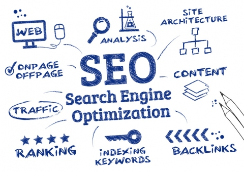 5 essential SEO strategies to incorporate in your marketing campaign